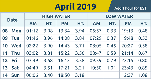 Chelmsford Weekly News: tide times wc 8th Apr 2019