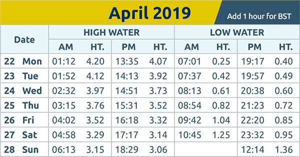 Chelmsford Weekly News: tide times wc 22nd Apr 2019